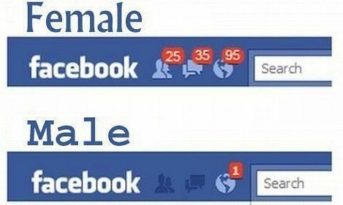 Facebook men vs women