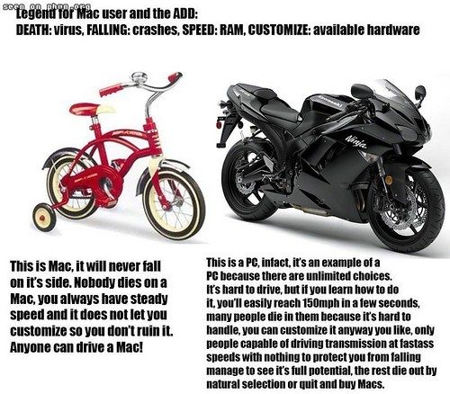 PC And Mac as bikes