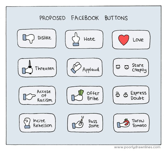 Funny Facebook buttons