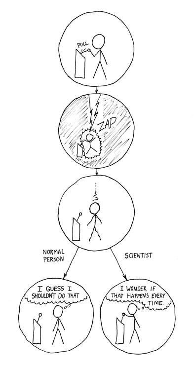 Scientists v/s normal people