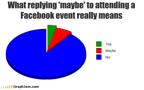 Facebook events reply as maybe explained