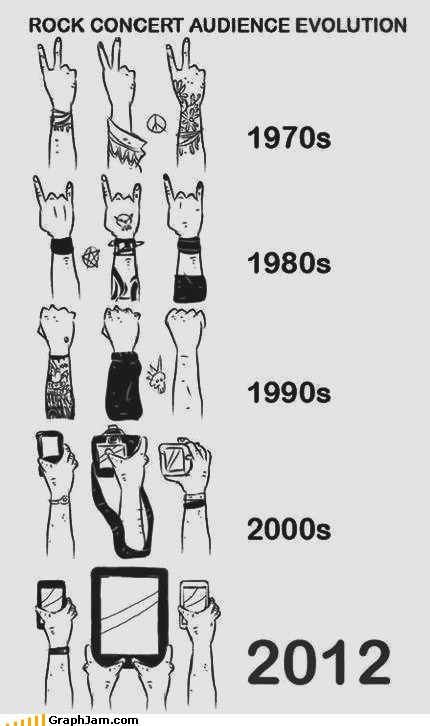 The evolution of rock concerts : funny