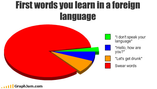 When learning a foreign language : Funny