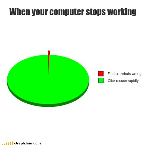When PC stops working : funny