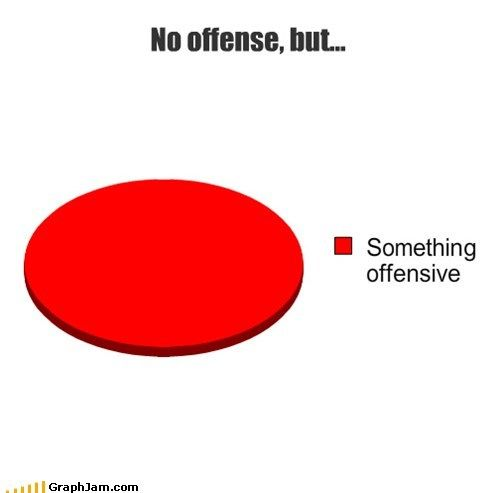 "The use of ""no offense"" : explained"