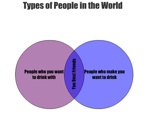 Types Of People : Explained