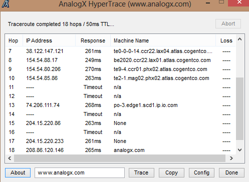 HyperTrace traceroute tool