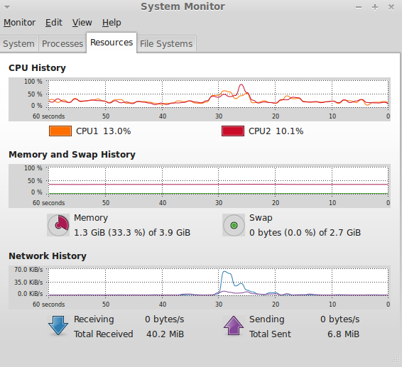 CPU, memory and network usage info in System Monitor