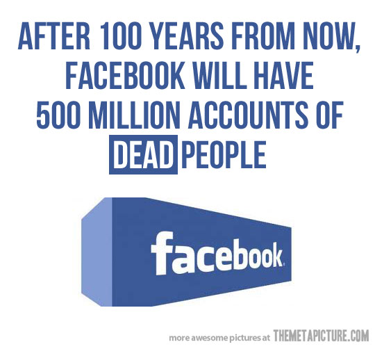 Facebook in the future : interesting