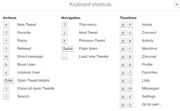 twitterkbshortcuts