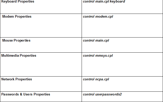 Windows control panel cheatsheet page 2