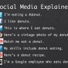 Difference between different social media networks : funny