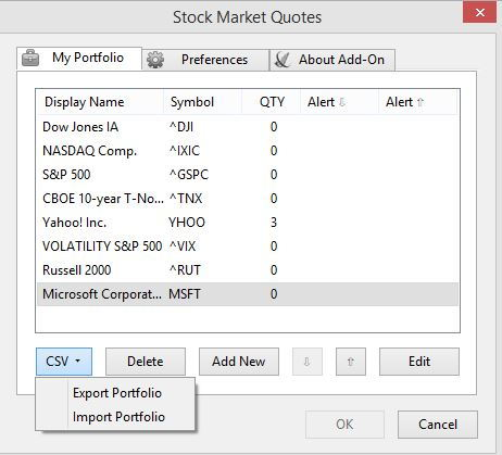 customizing stock watchlist and adding different stock symbols