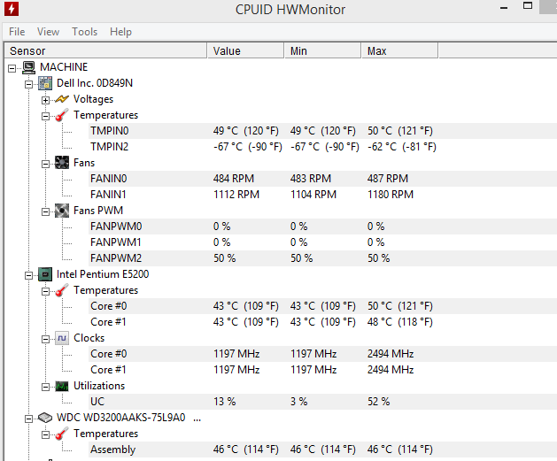 displaying temperatures, voltages and fan speeds of various PC components in HWMonitor