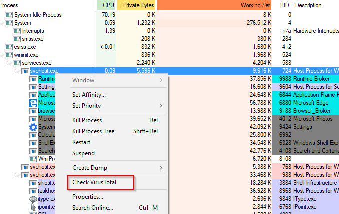 process explorer in Windows