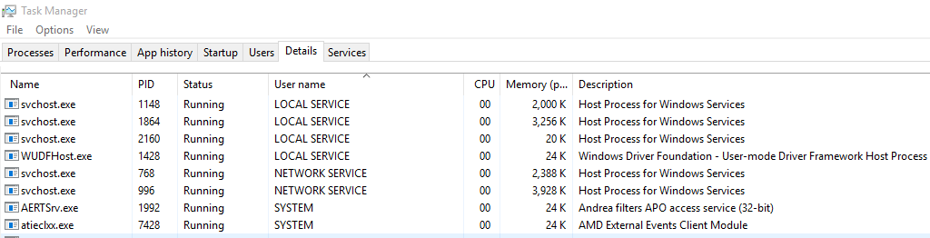 default windows task manager