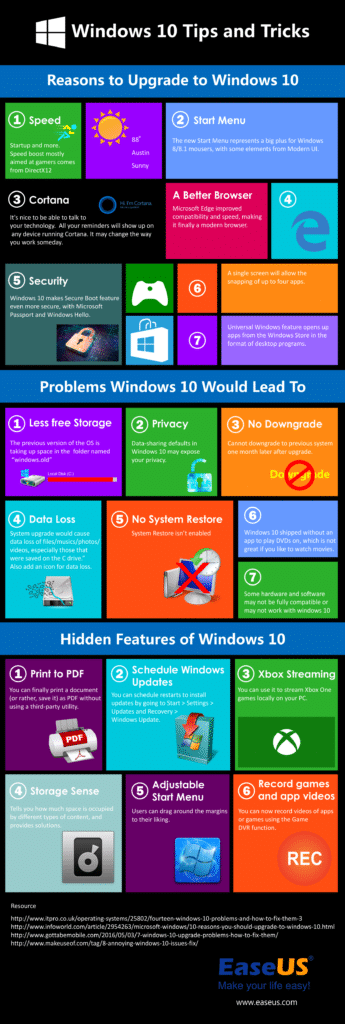 Windows 10 infographics