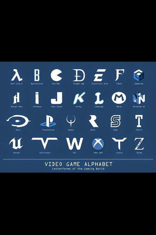 alphabets for gamers