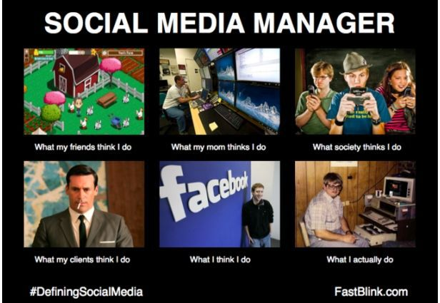 social media manager : explained