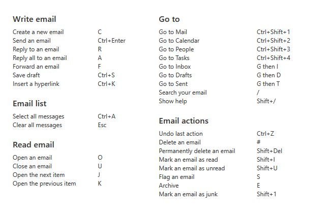 gmail shortcut key layout in outlook.com