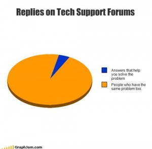 Tech support forums graph funny
