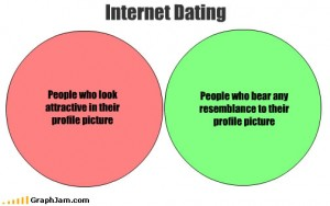 Internet dating explained