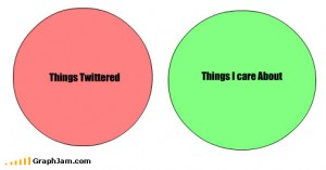 Tweets on Twitter explained
